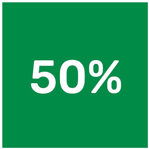 Come ottenere la percentuale - Qualsiasi cifra o numero